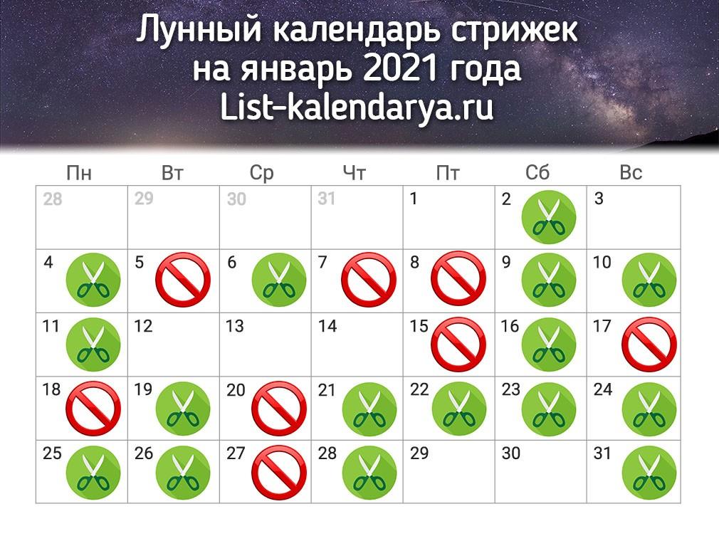 Стрижка ногтей по лунному календарю в сентябре 2021 года